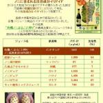 有機JAS/EU/USDA認定、インドネシア産PPグレード新鮮搾汁のイリドイド