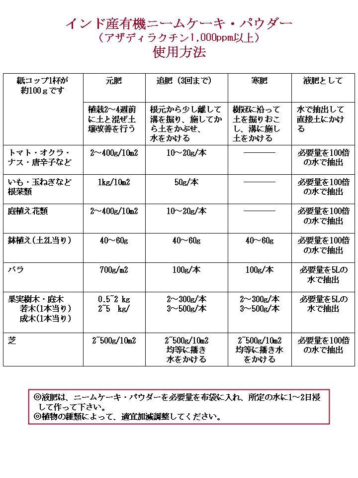 ニームケーキパウダー使用方法(新