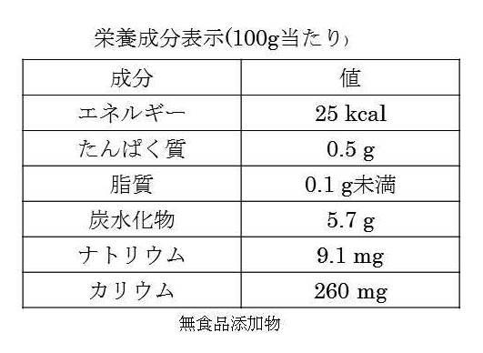 Noni GOld Nutrition 1